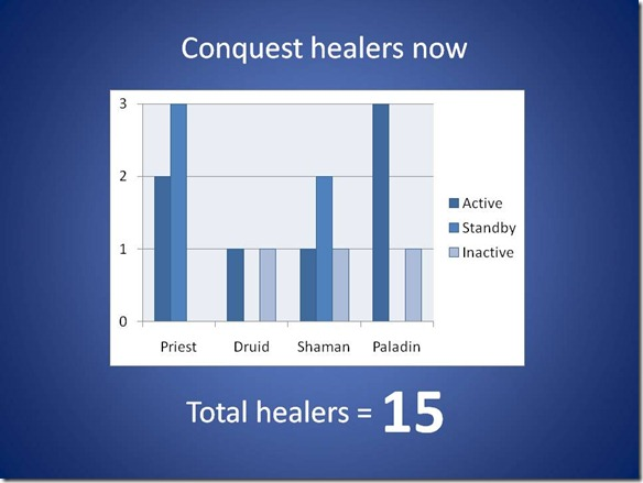 healers-now